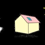 Çatı Penceresi Avantajları ve Dezavantajları
