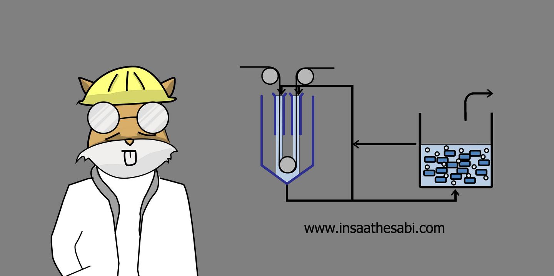 Elektro Galvaniz Sistemi