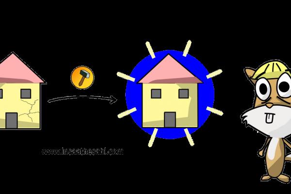 HHazır Ev Tadilata Girmişken Şunu Da Mı Yapsak Diyenler İçin Önerilerazir Ev Tadilata Girmisken Sunu da Mi Yapsak Diyenler Icin Oneriler