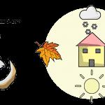 İnşaata Hangi Mevsimde Başlanmalı? Mevsimsel Sıkıntı Yaşar Mıyız?