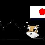 Japonya Bankacılık Krizinin Gayrimenkul Piyasasına Etkileri