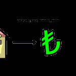 Kredili Evin Satış Süreci Nasıldır?