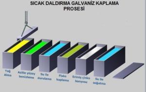 galvaniz1