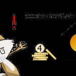 Ucuza Ev Tadilatı Yapmanın 4 Pratik Yolu