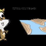 Topografik Harita