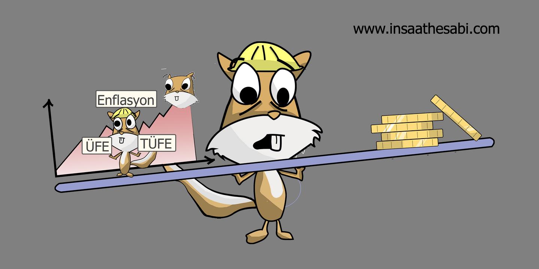 Enflasyon, ÜFE ve TÜFE