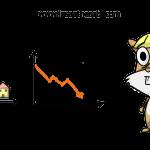Gayrimenkul Piyasaları ile Finansal Krizler Arasındaki İlişkinin İrdelenmesi