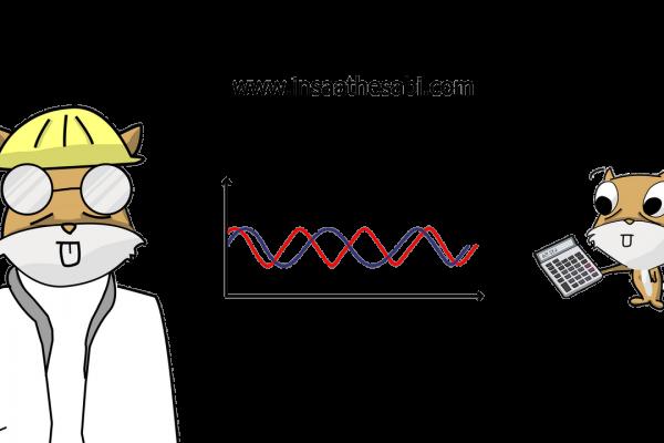 Modal Analiz