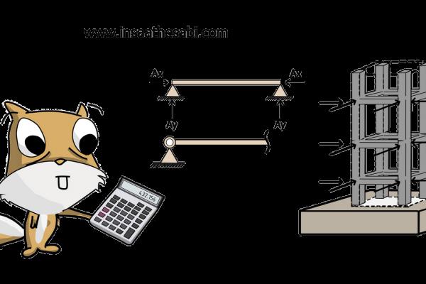 Statik Analiz Yöntemleri