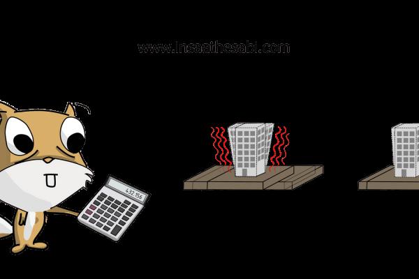 Yapının Deprem Kuvvetine Göre Modellenmesi